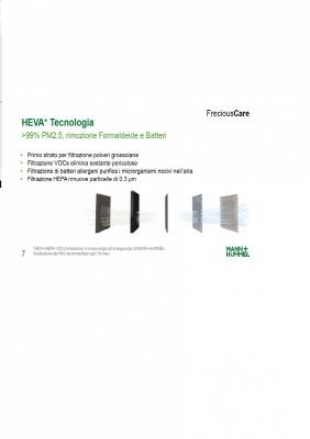 Filtro purificatore d'aria FCI5000FLT